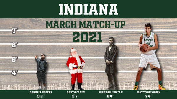 Line up showing the heights of two college basketball players, Santa Claus, and Abraham Lincol